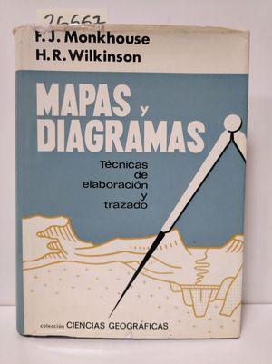 MAPAS Y DIAGRAMAS