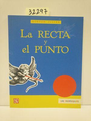 LA RECTA Y EL PUNTO